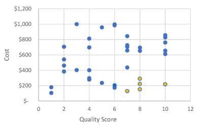 cost-vs-quality