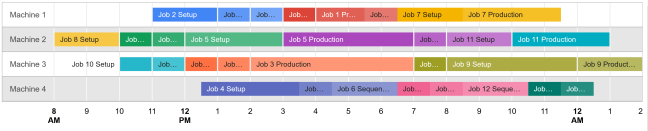 Gantt-chart-with-delayed-start.png