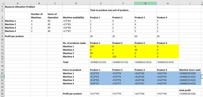 Resource Allocation Problem Formula Screenshot